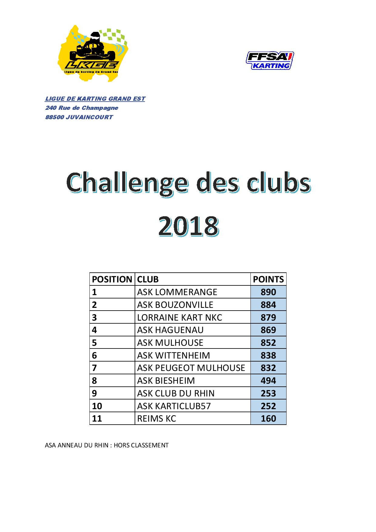 Classement lkge club 2018 page 001